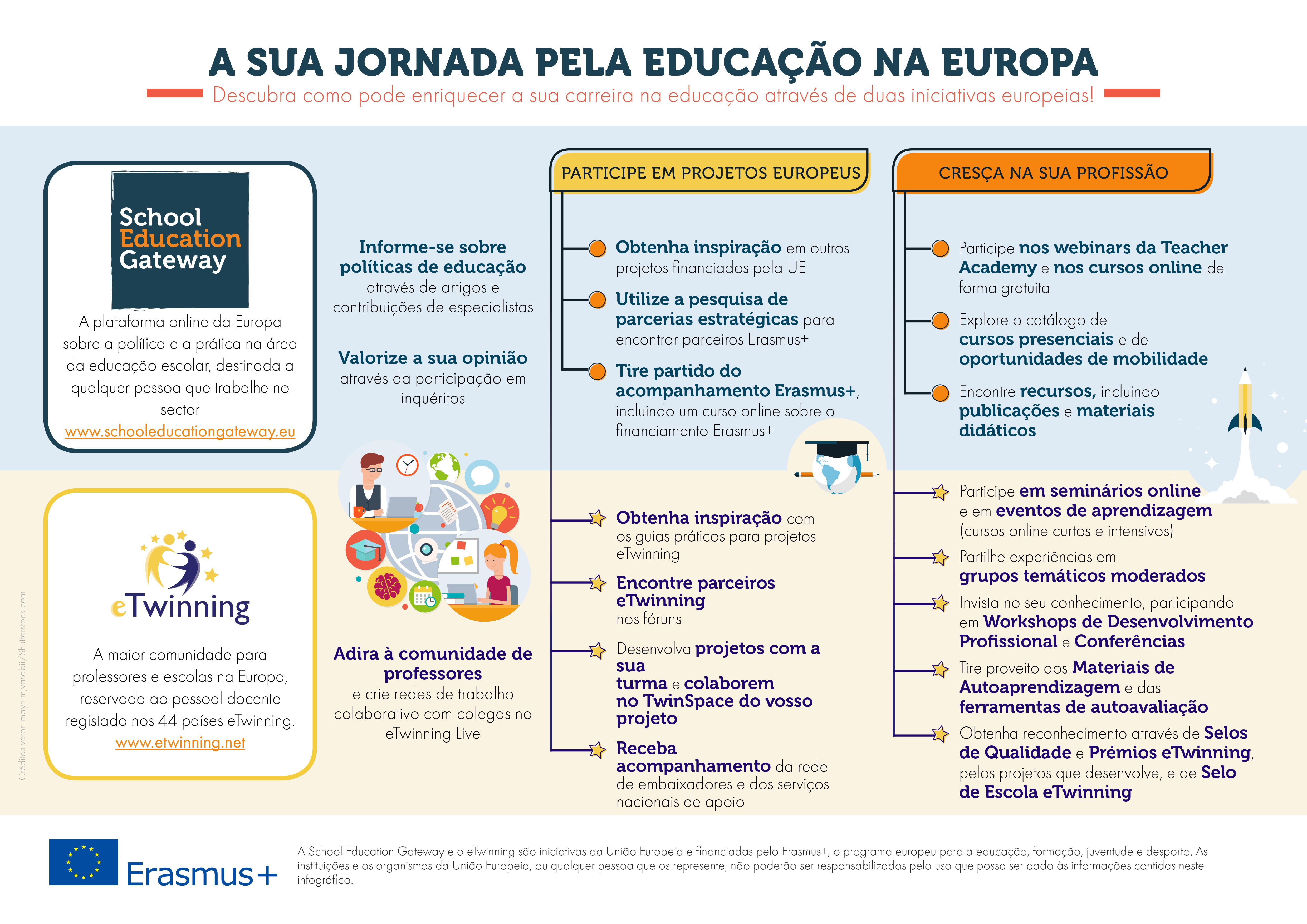 School Education Gateway  e eTwinning