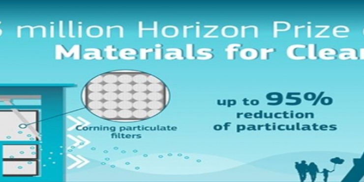Logótipo do Prémio Horizon: Materials for Clean Air